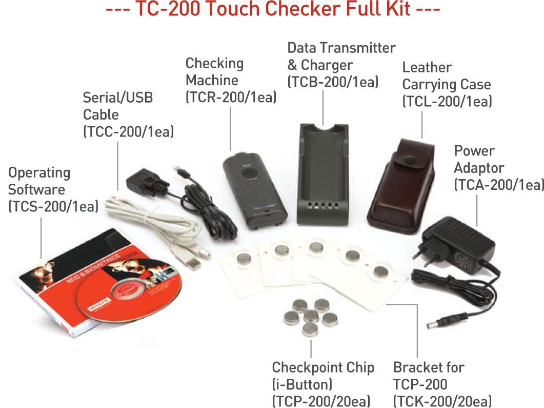 TC-200 Full Kit